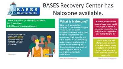 naloxone Infographic